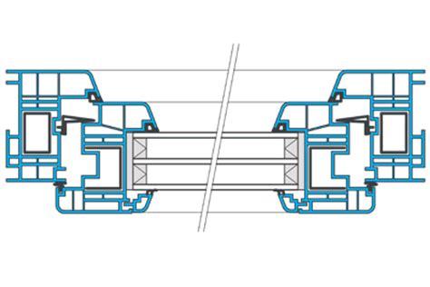 kunststofffenster und türen 311 kunststofffenster und kunststoff aluminiumfenster