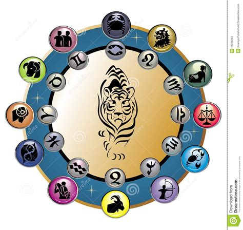 cute zodiac wheel with tiger stock photos image 11238263