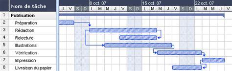 diagramme de gantt gratuit en français comment cr 233 er un diagramme de gantt