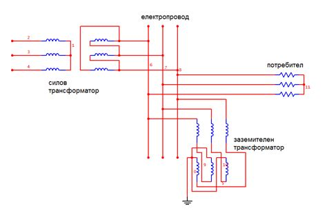 transformer grounding diagrams wiring diagram with