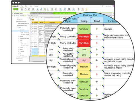 sle enterprise risk management report erm report template leveraging enterprise risk management