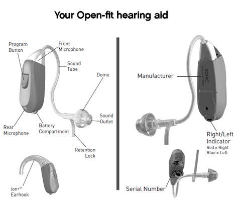 hearing aid diagram hearing aid earwax removal hearing