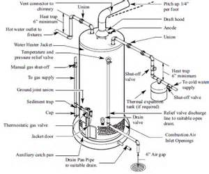 ge water heater thermostat wiring diagram wiring diagram schematic