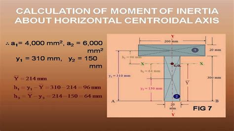 i section moment of inertia calculation geometric properties calculation of the moment of inertia