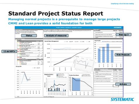 Scrum Report Template 28 Scrum Status Report Template Free Agile