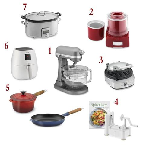 Williams Sonoma Giveaway - williams sonoma gift of the day giveaway