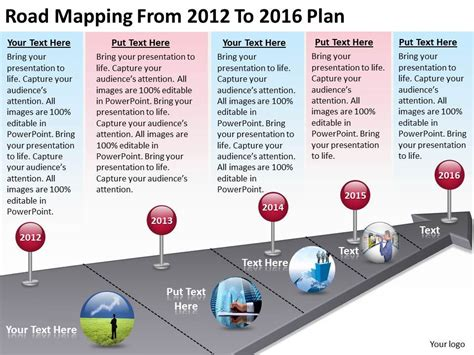 Project Management Consultant Road Mapping From 2012 To