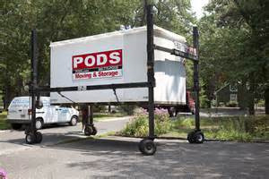 in pod pods container terry wilson s blog