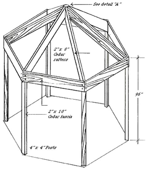 Octagon Cabin Floor Plans bouwen prieel