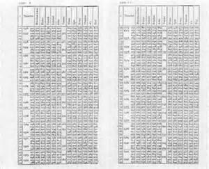 Hebrew Calendar Converter Hebrew Calendar Converter New Calendar Template Site