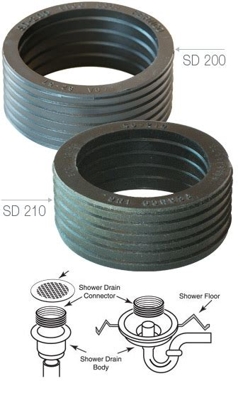 Shower Drain Seal by Fernco Shower Drain Connectors Fernco Us