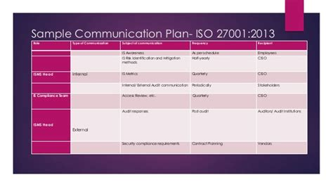 sle communication plan iso 27001