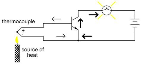 prinsip transistor sebagai saklar prinsip dasar transistor sebagai saklar desain sistem kontrol