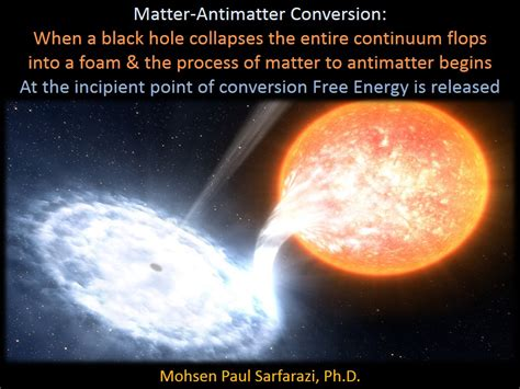 black holes and matter when a black meets an antimatter black david