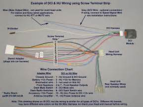 wiring diagram best pioneer unit wiring diagram images pioneer unit wiring