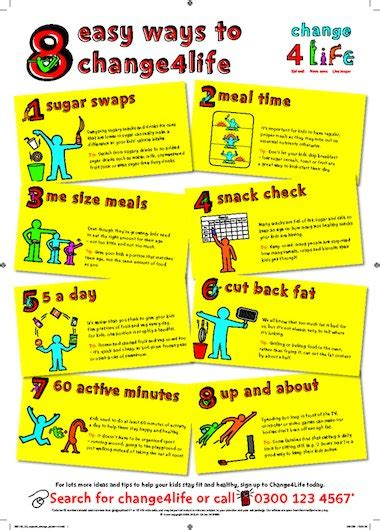 weight management synonyms healthy healthy tips poster free primary ks2