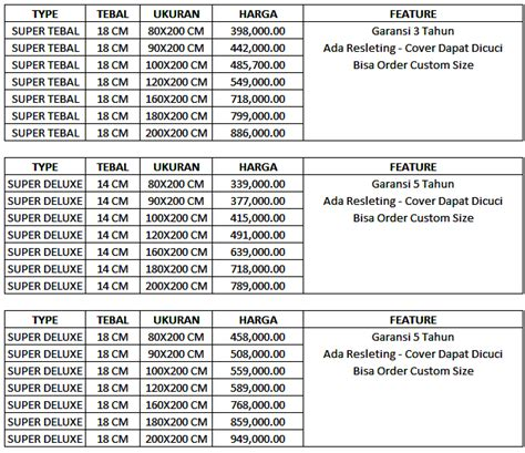 Daftar Kasur Central No 2 special category harga bed termurah di indonesia