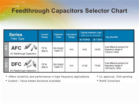 capacitor afc rating capacitor afc rating 28 images aviditi 90avi capacitor 60 microfarad 370 volt general