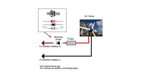 solar panel shunt diode coleman air faq