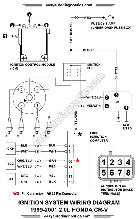 1999 2001 2 0l honda cr v ignition system wiring diagram