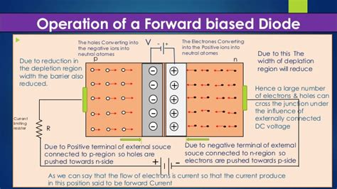 what is diode operation unbiased diode forward biased biased diode breakdown energ
