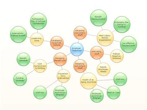 Free Online Interior Design Tool best multi platform diagram software draw diagrams