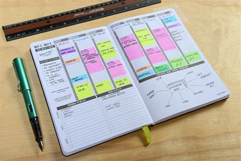 planner com a holiday wishlist perfect for college students the chimes