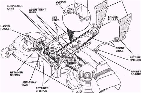 troy bilt bronco lawn tractor belt diagram troy get free