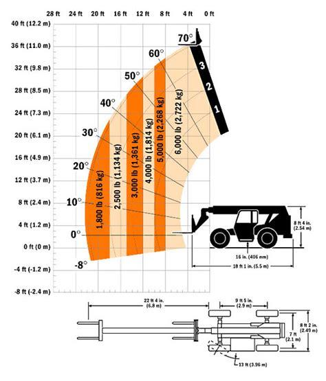jlg 600aj wiring diagram jlg 1250ajp wiring diagram