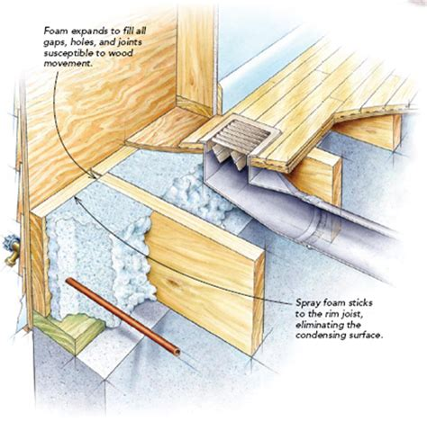 what is the best way to insulate a basement image gallery joist