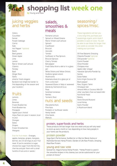 Cleanse Detox Diet Menu by Food Reset 21 Day Cleanse Meal Plan 21 Days