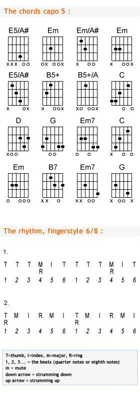 tutorial guitar hallelujah 301 moved permanently