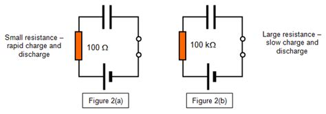 how to charge a capacitor how to charge a flash capacitor 28 images oscillator and capacitor how flashes work