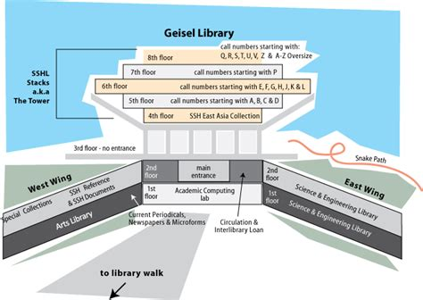 Interior Plans For Home by Library Locations Geisel Library