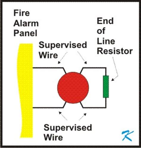 what does end of line resistor do how are alarm loops supervised to make sure they continue to work