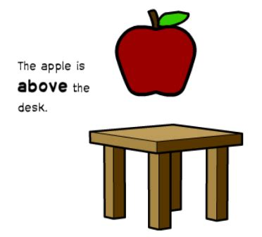 What Is The Word For Desk by What Is A Prepositions Ed101