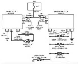 wiring diagram 1999 jeep back door get free image about