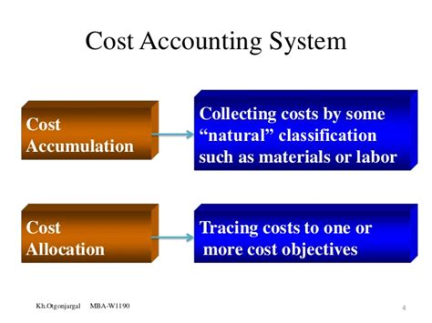 What Are Cost Systems In Mba Program cost management systems