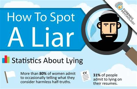 how to read and spot a liar never be lied to again books culture n lifestyle how to spot a liar forensic