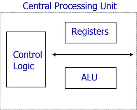 difference between an integrated circuit and a microprocessor 25 answers what is the difference between a microprocessor and microcontroller quora