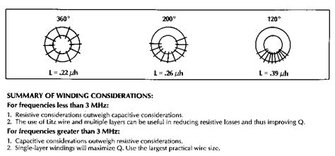 toroidal inductance formula toroid leakage inductance calculate 28 images mini ring calculator minirk12 exe single
