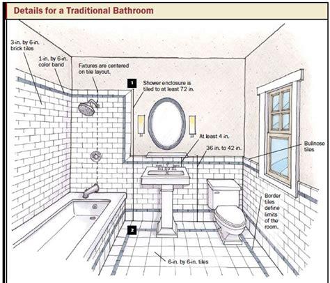 Bathroom Floor Plan Creator. large master bathroom floor