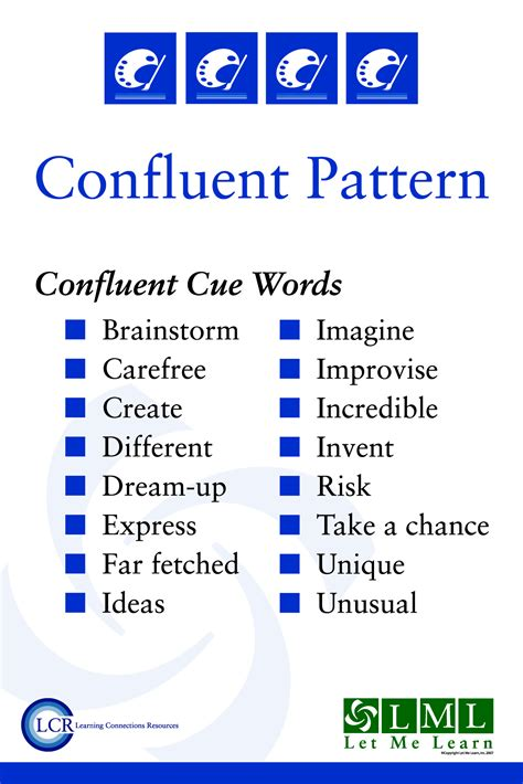 Confluence Learning Pattern Is Associated With | let me learn poster confluence let me learn