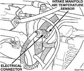 1998 dodge ram 1500 5 2l v8 an engine coolant temperature sensor