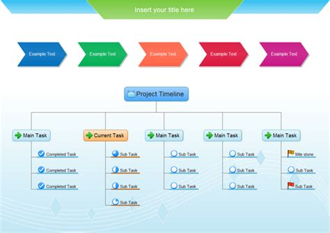 Basic Floor Plan Maker by Mind Map Examples Project Timeline