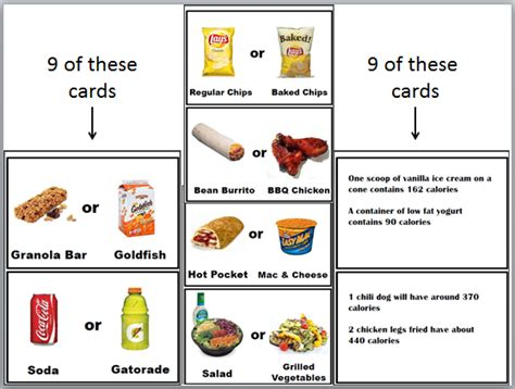 food comparison empowered by them food comparison