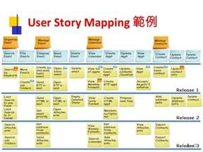user story template pdf 25 best ideas about user story on check