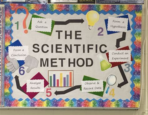 Bulletin Board I Made For Mrs Berry S 5th Grade Science