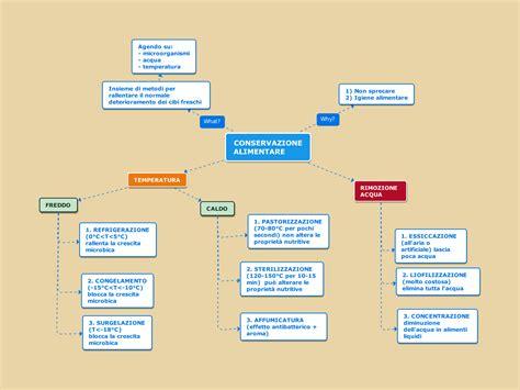 temperatura conservazione alimenti conservazione degli alimenti studia bene