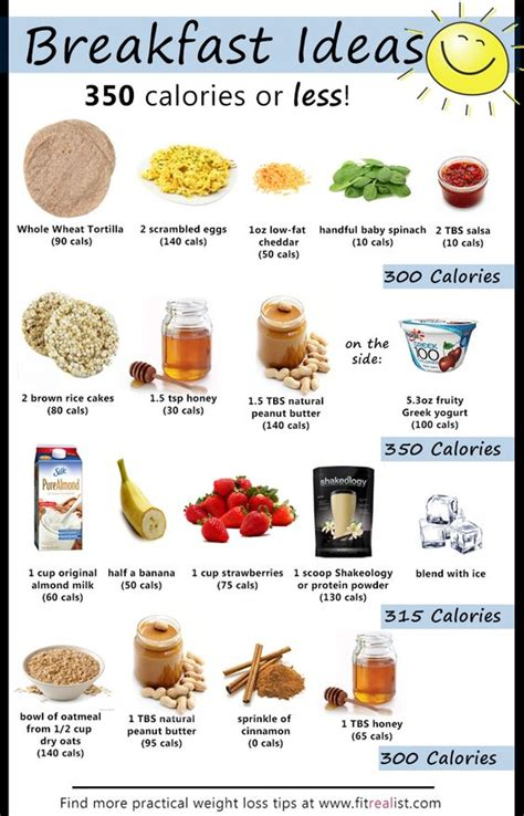 Healthy Foods For Losing Weight Your Ultimate Healthy Food Grocery List by How To Lose Weight By Breakfast According To Research